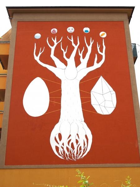 Philosophical tree
