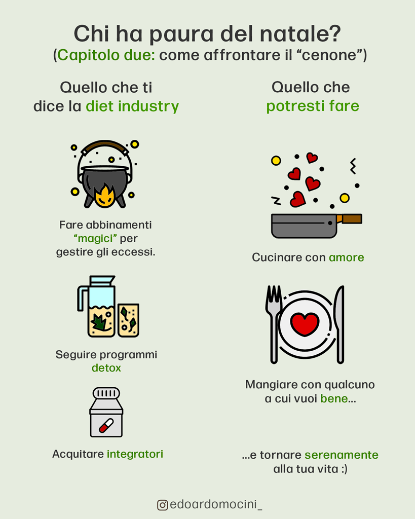 diet culture 1
