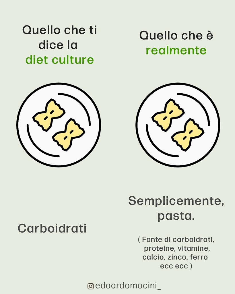 diet culture 2