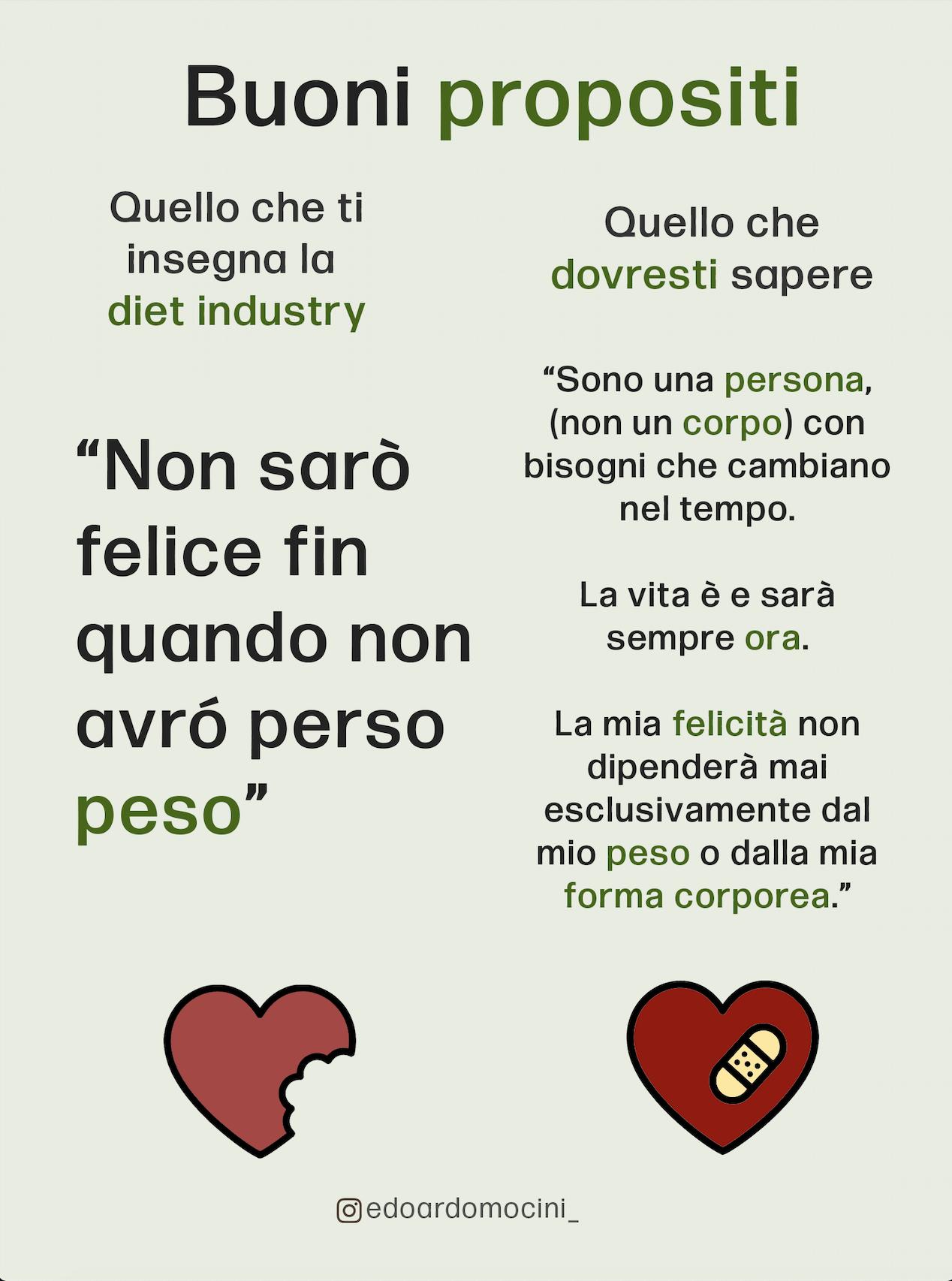 diet culture Mocini